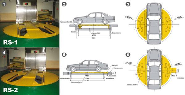 Поворотная платформа парковки