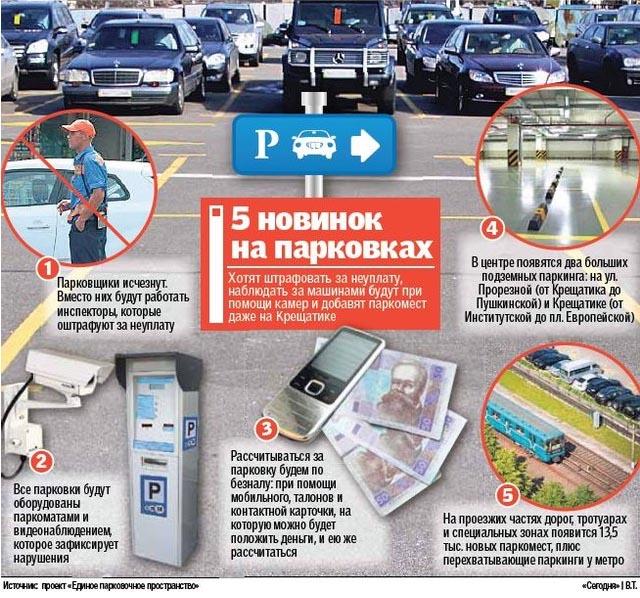 парковочная революция Топ-5 новинок
