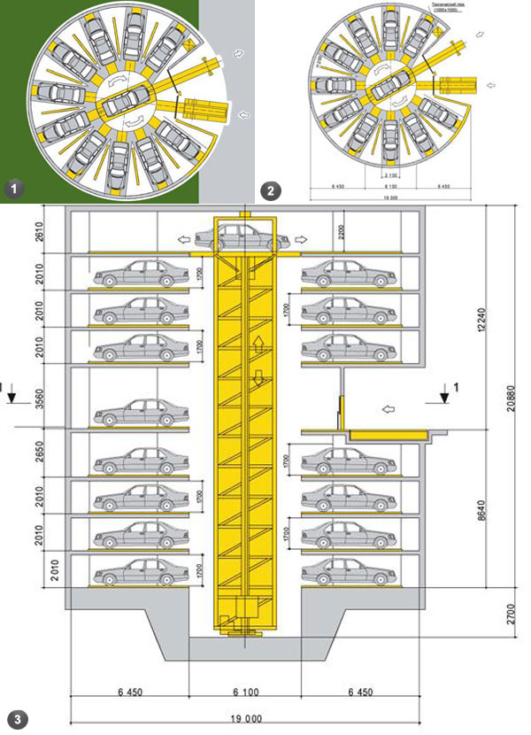 Механизированная парковка CYLINDER PARKING