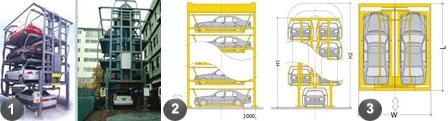 Роторная (карусельная) парковка