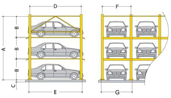 Зависимая система многоуровневой парковки