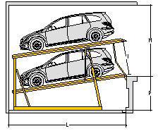 Независимые лифты-подъемники KIPPARK
